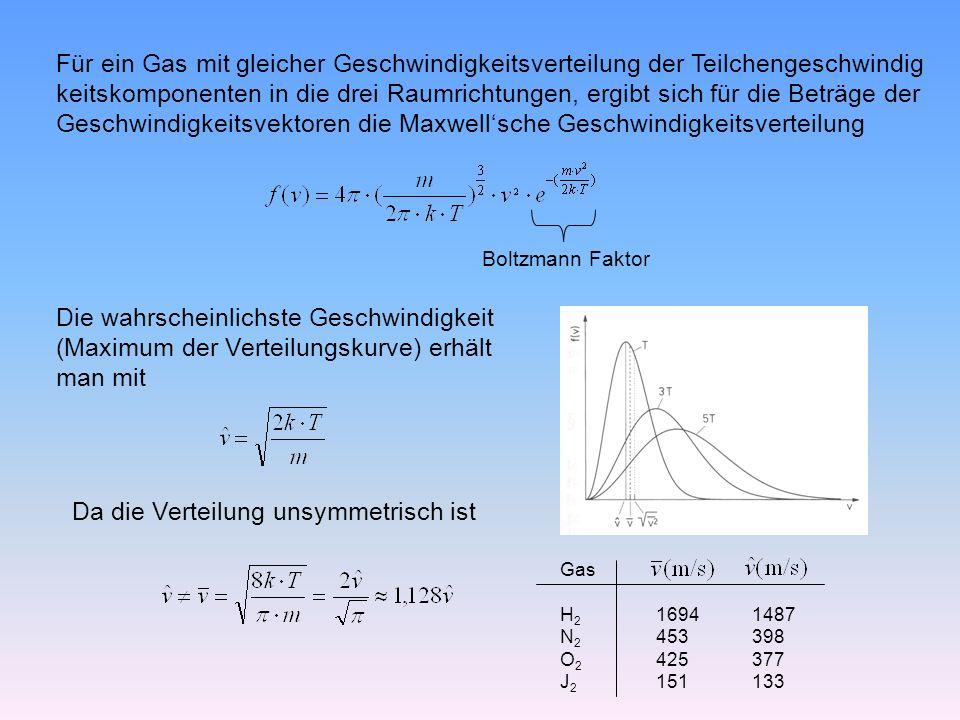 Geschwindigkeitsvektoren die Maxwell'sche Geschwindigkeitsverteilung