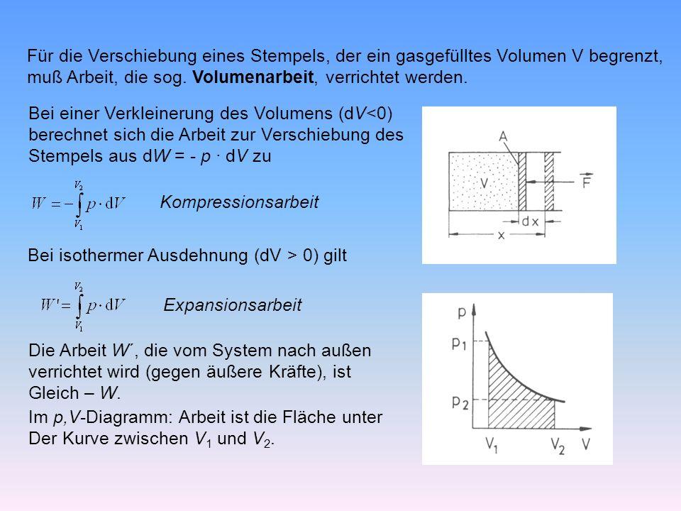 Für die Verschiebung eines Stempels, der ein gasgefülltes Volumen V begrenzt,