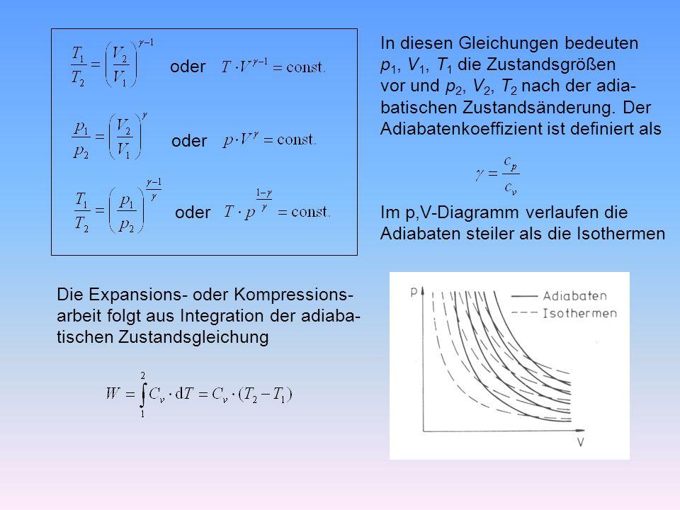 In diesen Gleichungen bedeuten