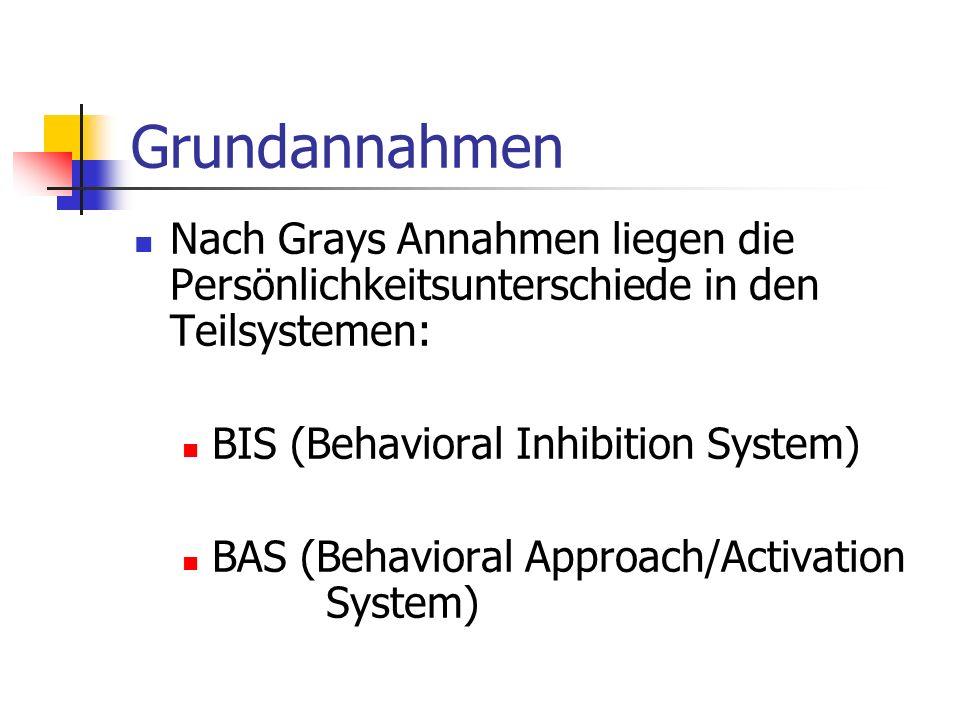 Grundannahmen Nach Grays Annahmen liegen die Persönlichkeitsunterschiede in den Teilsystemen: BIS (Behavioral Inhibition System)