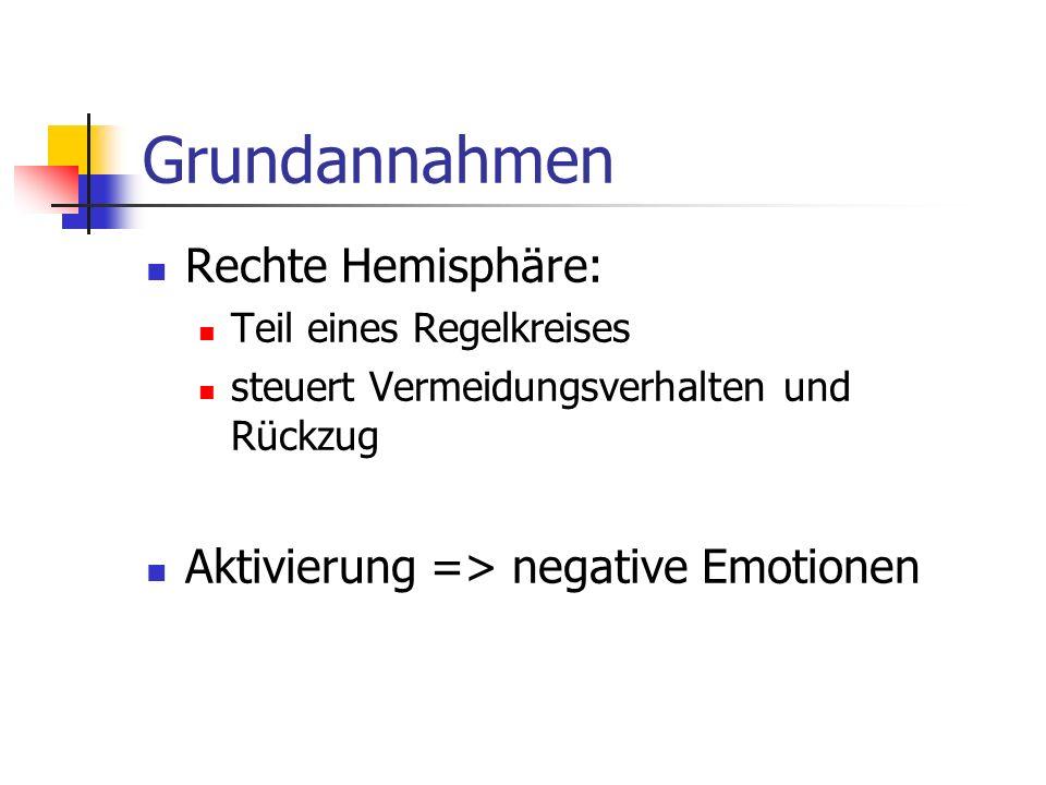 Grundannahmen Rechte Hemisphäre: Aktivierung => negative Emotionen
