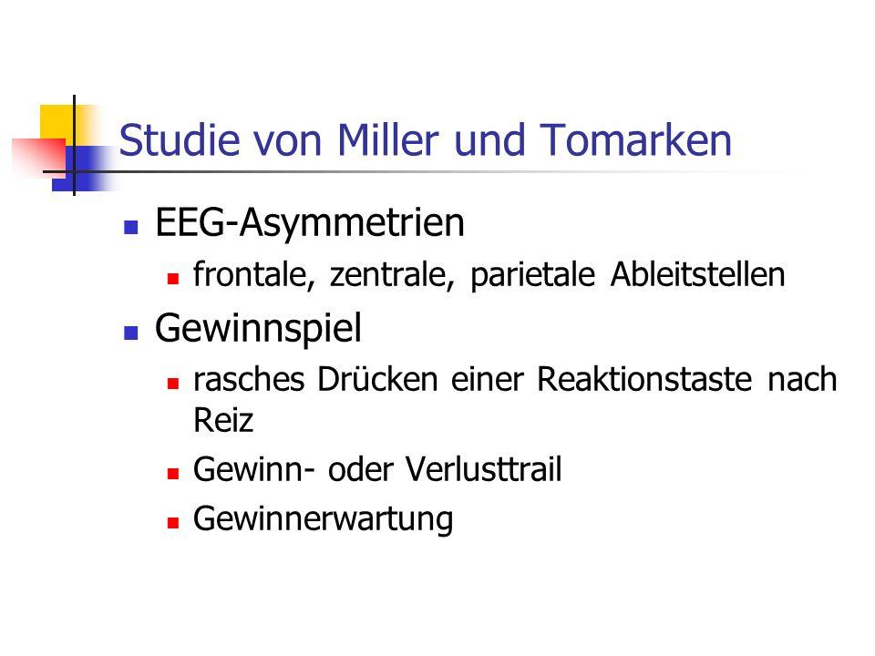 Studie von Miller und Tomarken