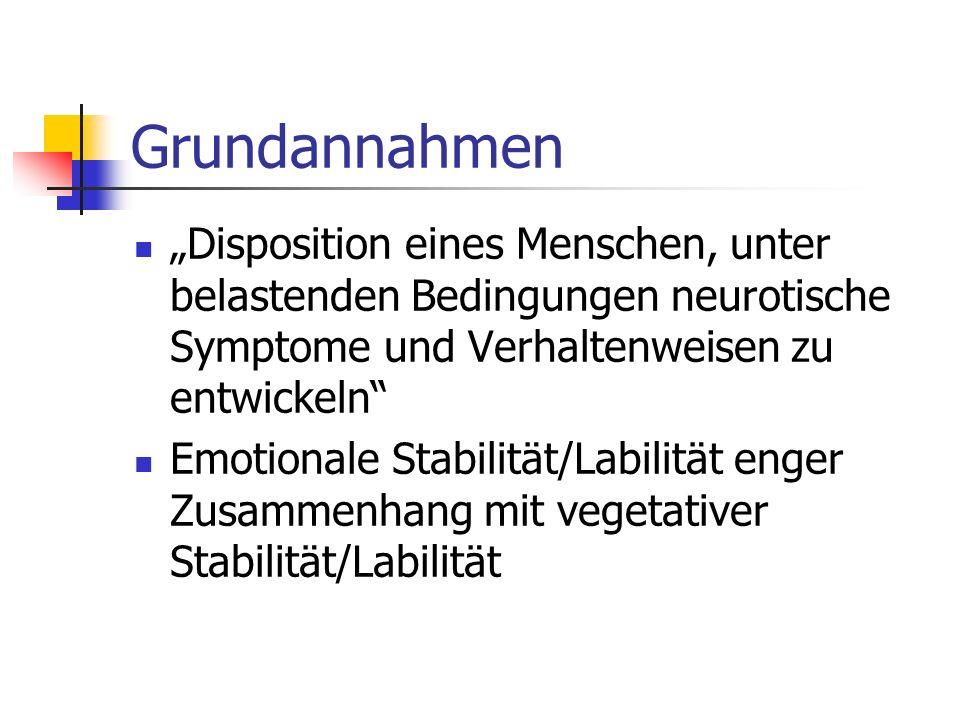 """Grundannahmen """"Disposition eines Menschen, unter belastenden Bedingungen neurotische Symptome und Verhaltenweisen zu entwickeln"""