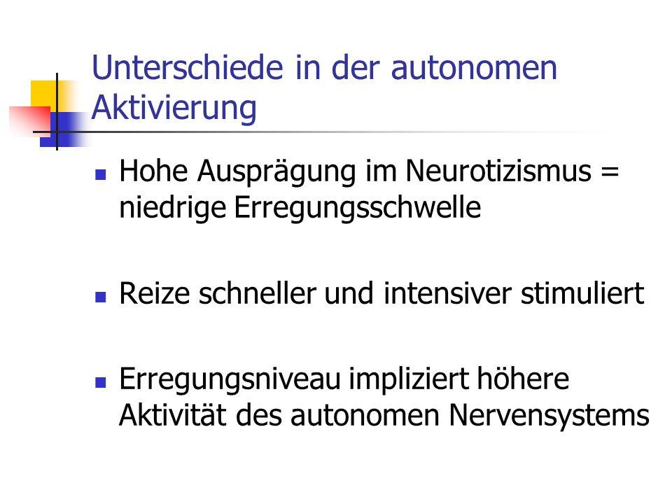 Unterschiede in der autonomen Aktivierung