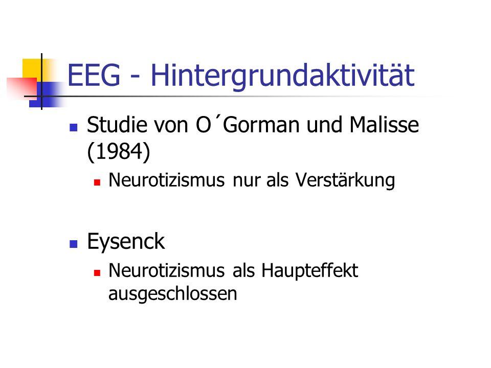 EEG - Hintergrundaktivität