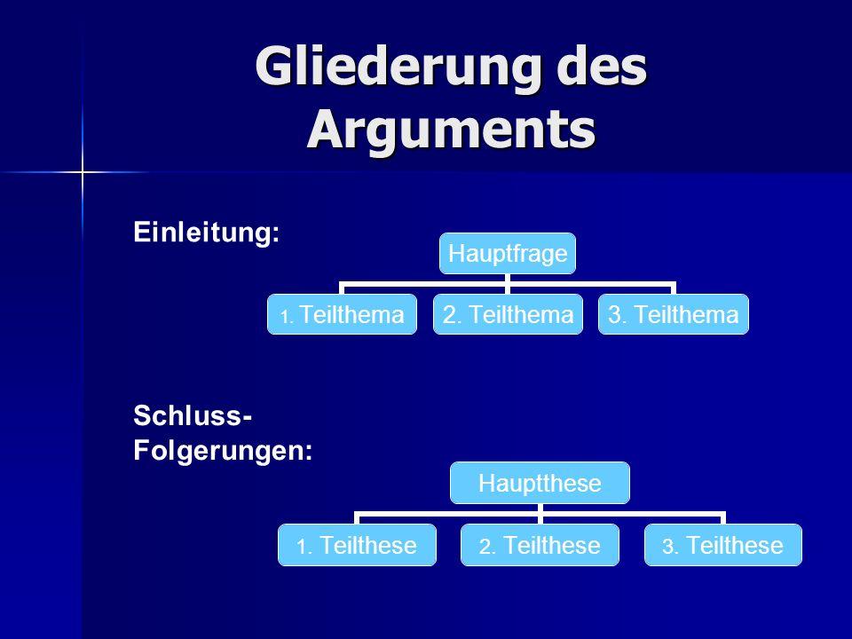 Gliederung des Arguments