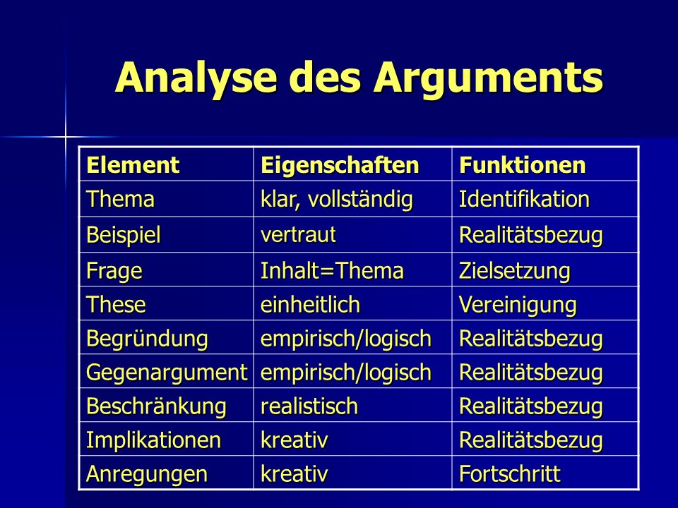 Analyse des Arguments Element Eigenschaften Funktionen Thema