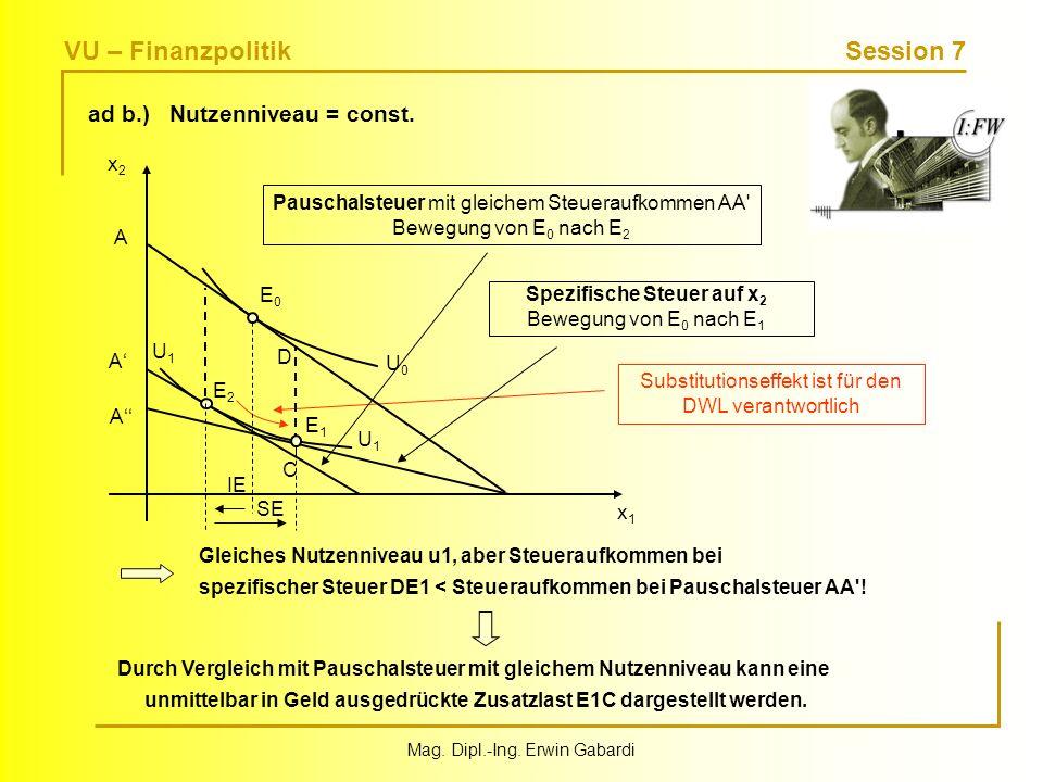 ad b.) Nutzenniveau = const.