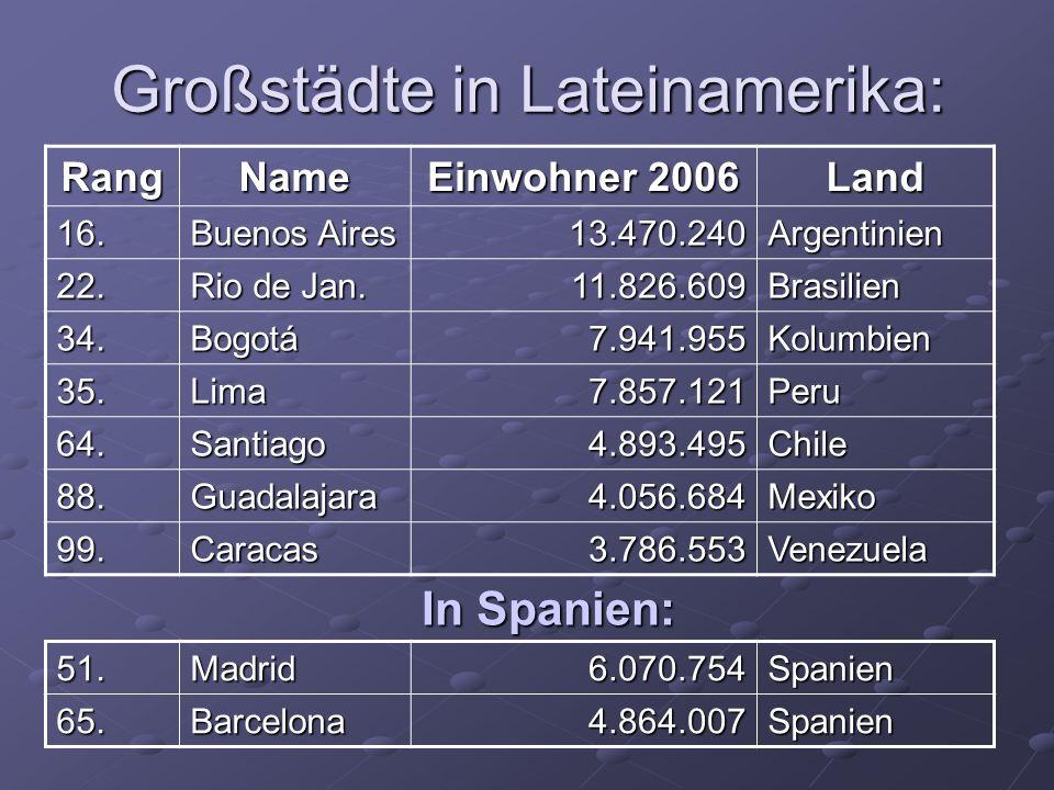 Großstädte in Lateinamerika: