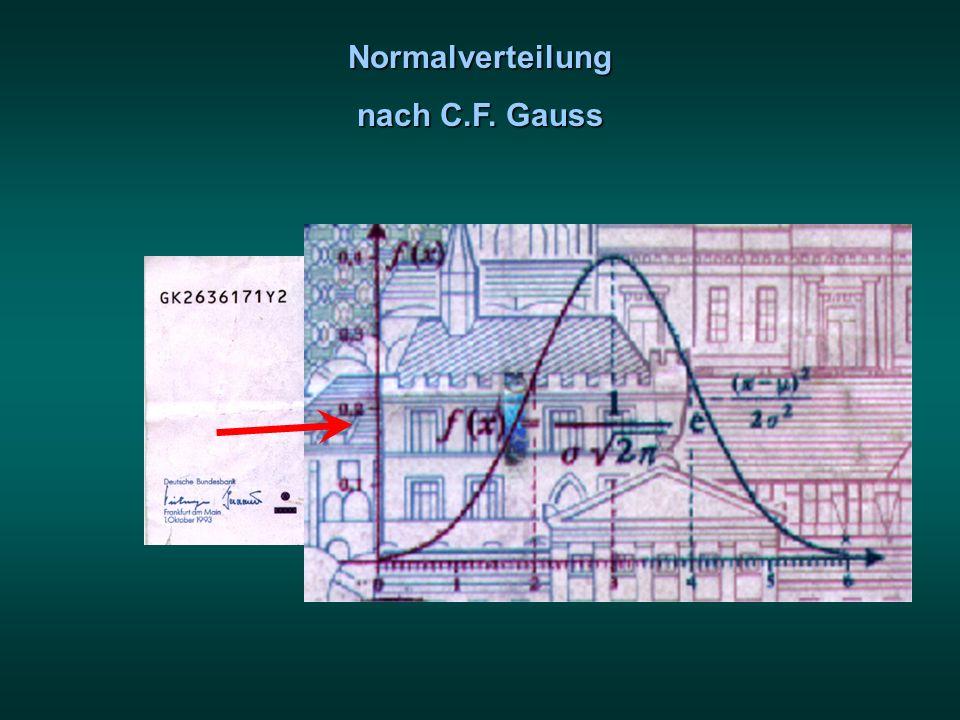 Normalverteilung nach C.F. Gauss