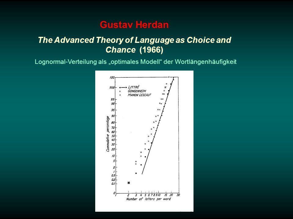 The Advanced Theory of Language as Choice and Chance (1966)