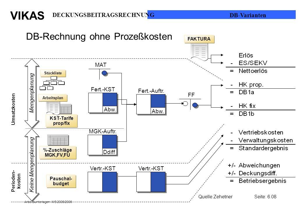 DB-Rechnung ohne Prozeßkosten