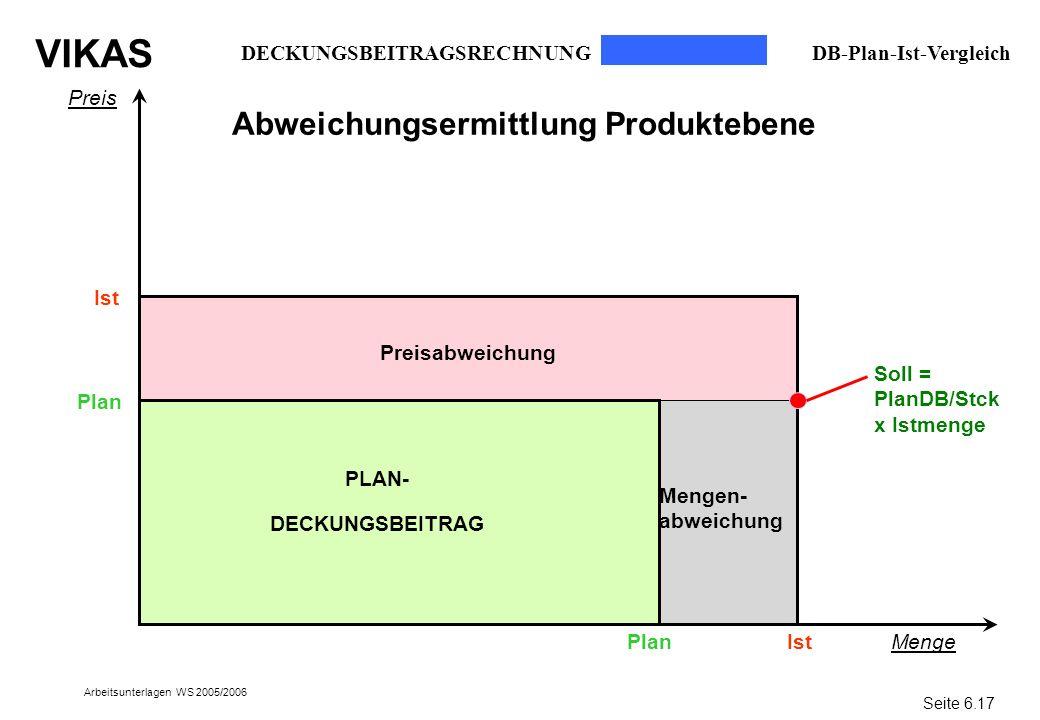 PLAN- DECKUNGSBEITRAG