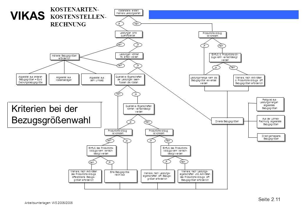 Kriterien bei der Bezugsgrößenwahl KOSTENARTEN-KOSTENSTELLEN-RECHNUNG