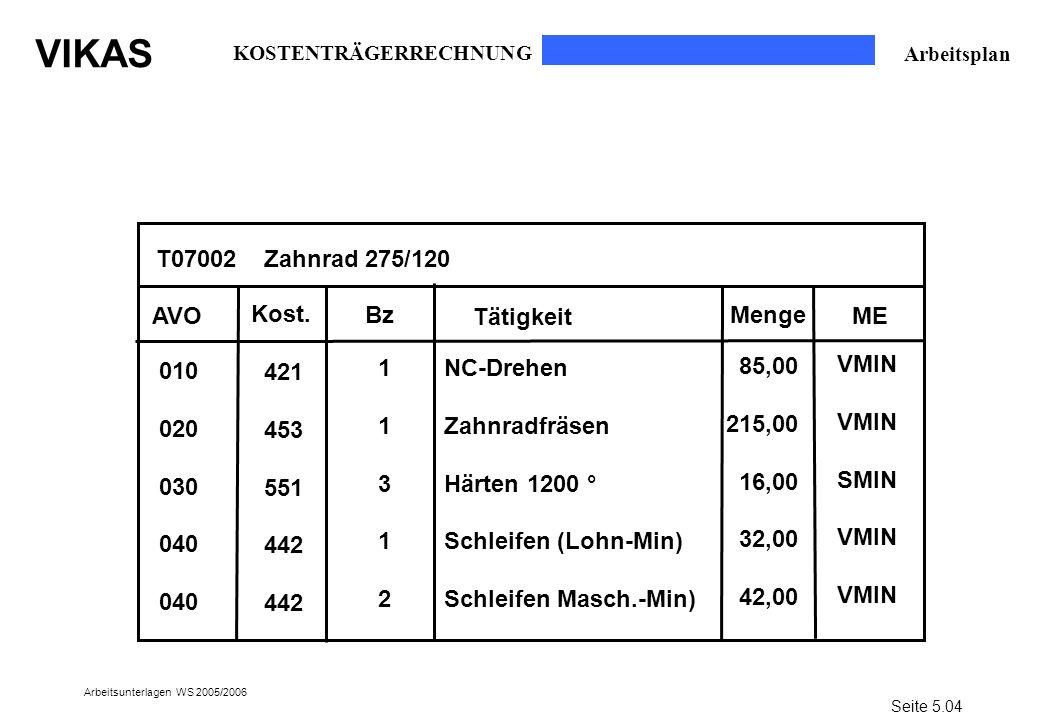 T07002 Zahnrad 275/120 AVO Kost. Bz Tätigkeit Menge ME 010 020 030 040