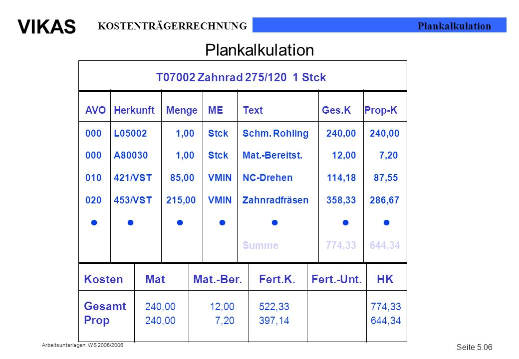 Plankalkulation T07002 Zahnrad 275/120 1 Stck