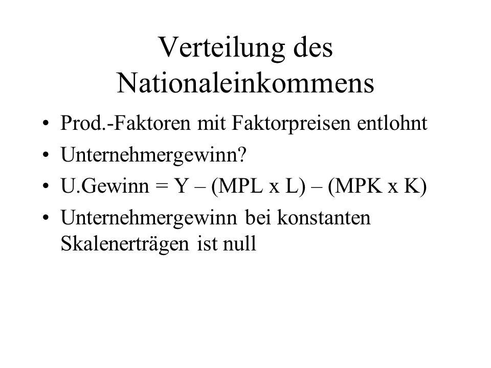 Verteilung des Nationaleinkommens