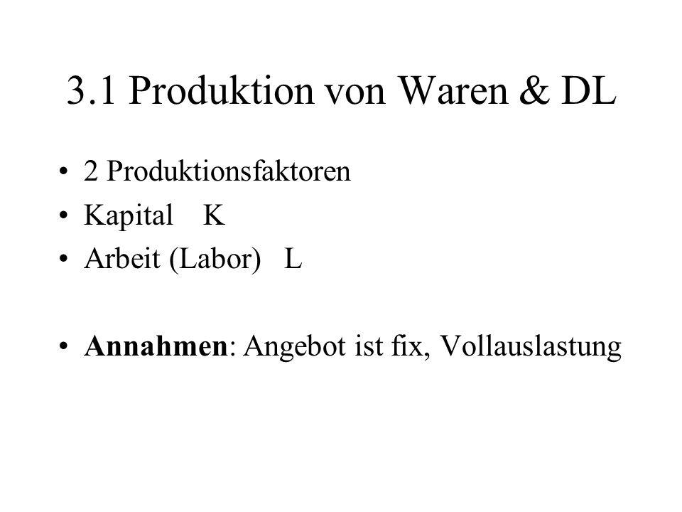 3.1 Produktion von Waren & DL