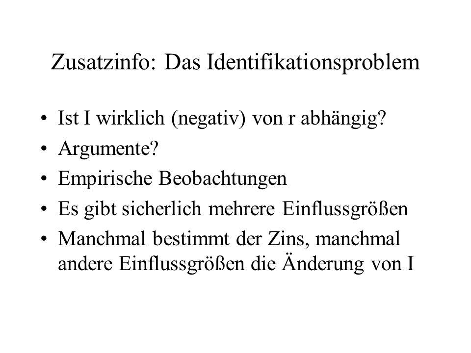 Zusatzinfo: Das Identifikationsproblem