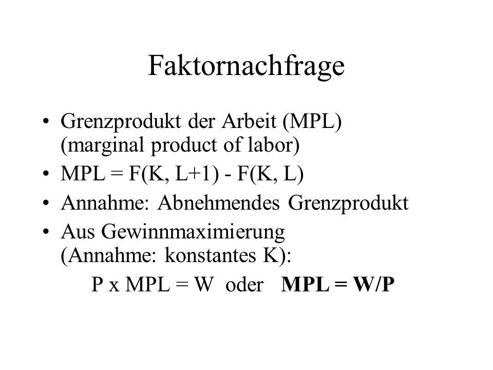 Faktornachfrage Grenzprodukt der Arbeit (MPL) (marginal product of labor) MPL = F(K, L+1) - F(K, L)