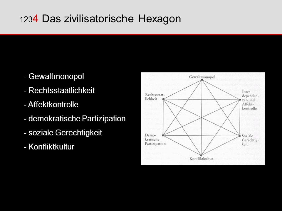1234 Das zivilisatorische Hexagon