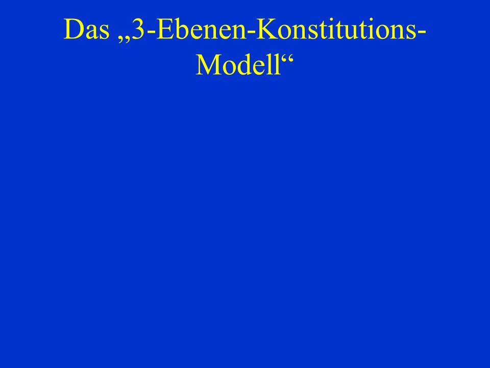 "Das ""3-Ebenen-Konstitutions-Modell"