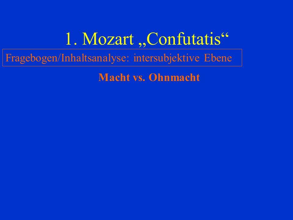 "1. Mozart ""Confutatis Fragebogen/Inhaltsanalyse: intersubjektive Ebene Macht vs. Ohnmacht"