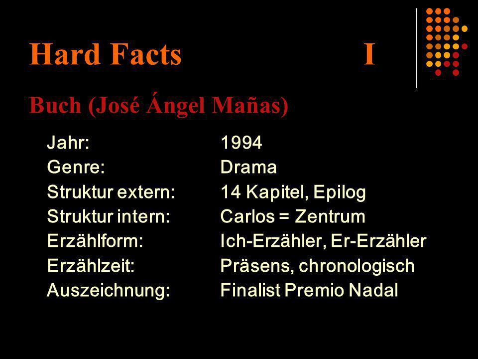 Hard Facts I Buch (José Ángel Mañas) Jahr: 1994 Genre: Drama