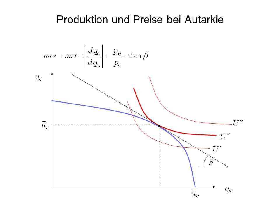 Produktion und Preise bei Autarkie