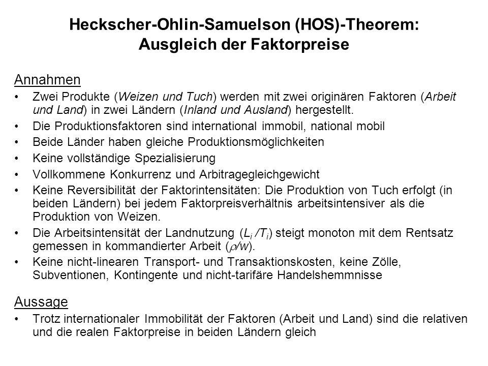 Heckscher-Ohlin-Samuelson (HOS)-Theorem: Ausgleich der Faktorpreise