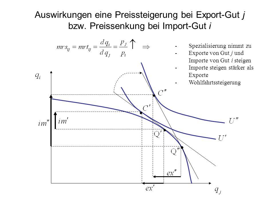 Auswirkungen eine Preissteigerung bei Export-Gut j bzw