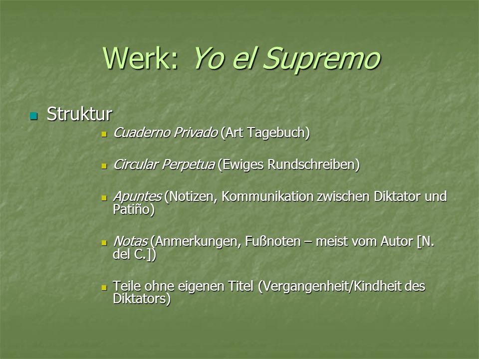 Werk: Yo el Supremo Struktur Cuaderno Privado (Art Tagebuch)