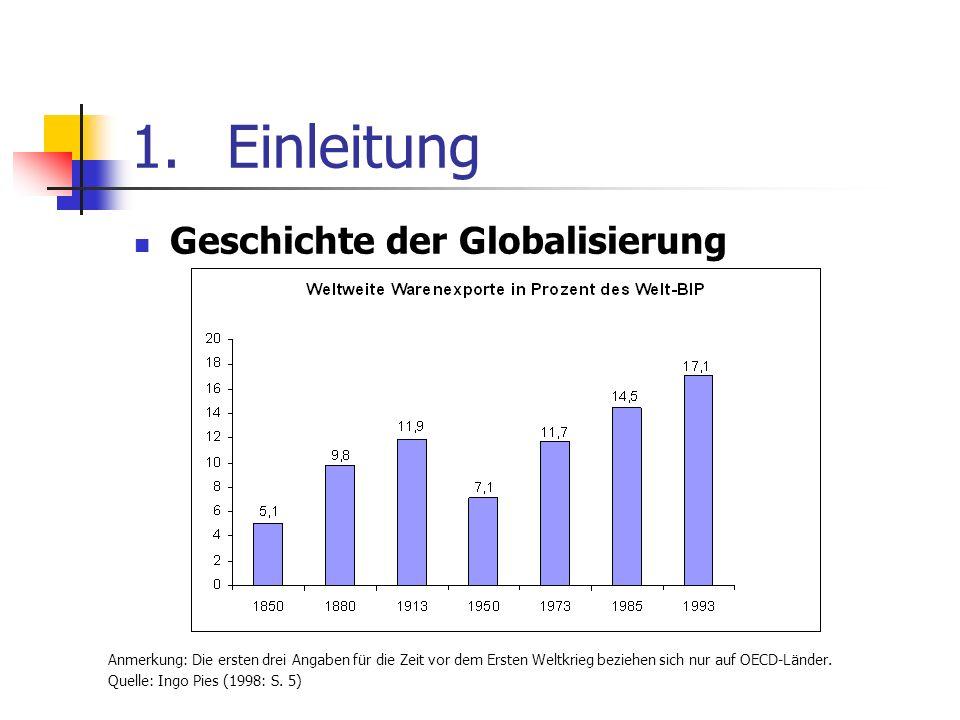 1. Einleitung Geschichte der Globalisierung