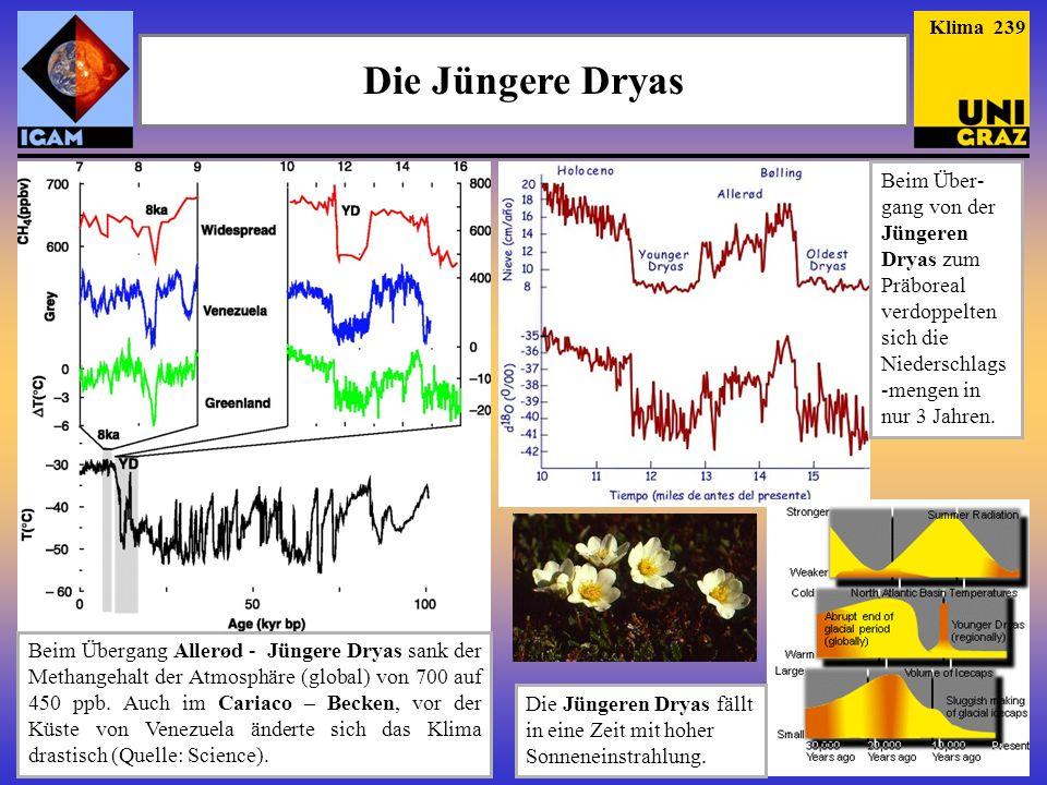 Klima 239 Die Jüngere Dryas. Beim Über-gang von der Jüngeren Dryas zum Präboreal verdoppelten sich die Niederschlags-mengen in nur 3 Jahren.