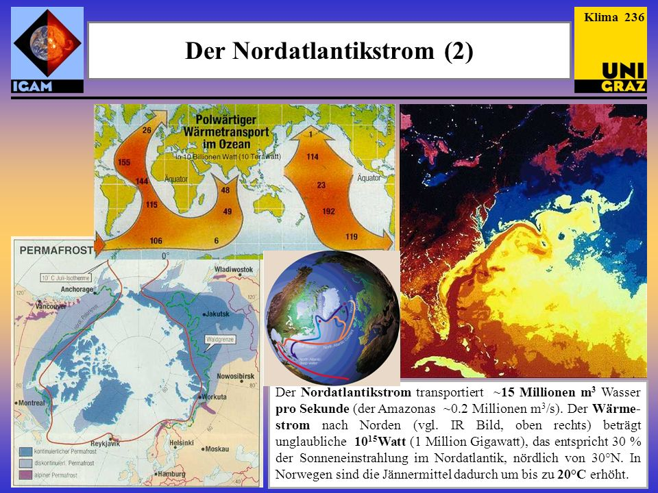 Der Nordatlantikstrom (2)