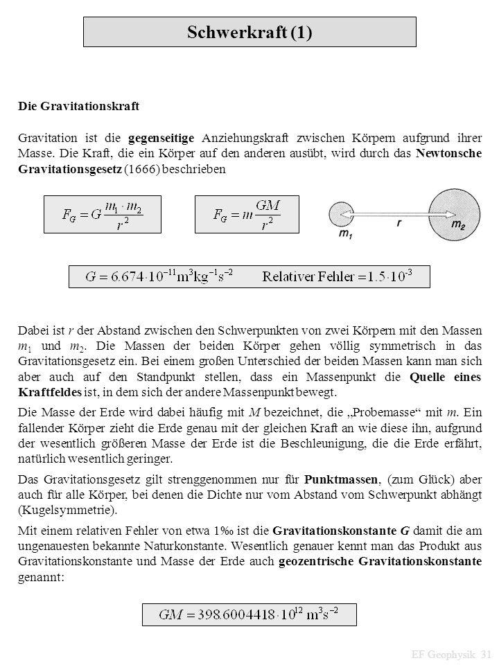 Schwerkraft (1) Die Gravitationskraft