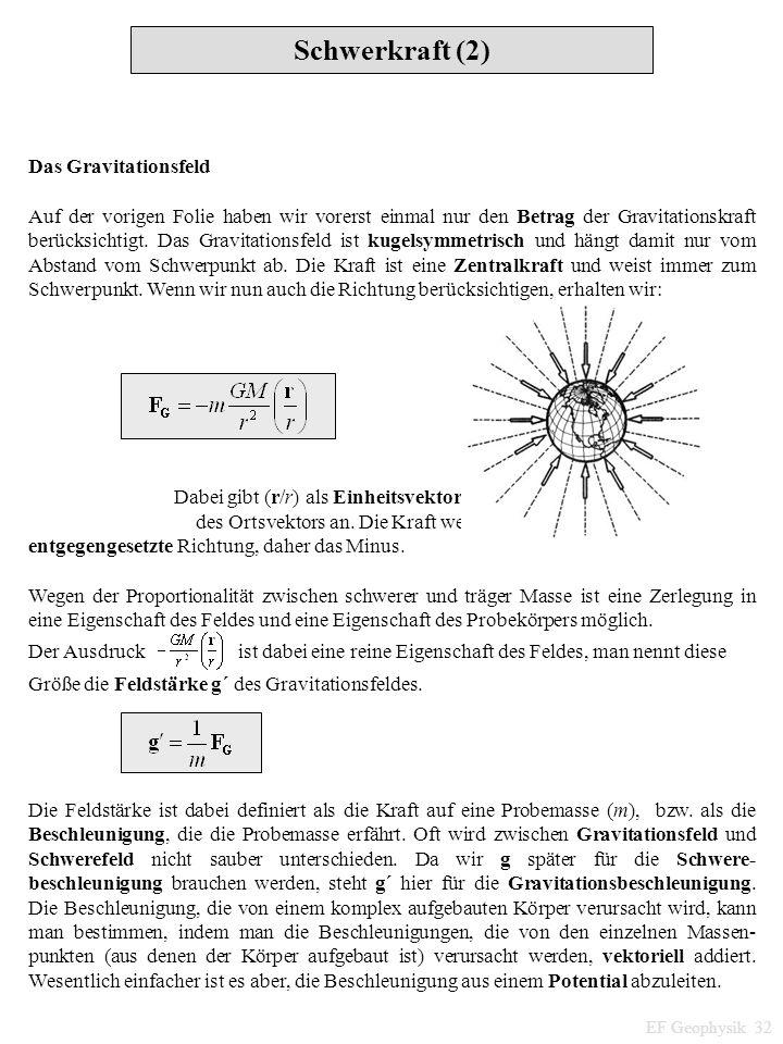 Schwerkraft (2) Das Gravitationsfeld