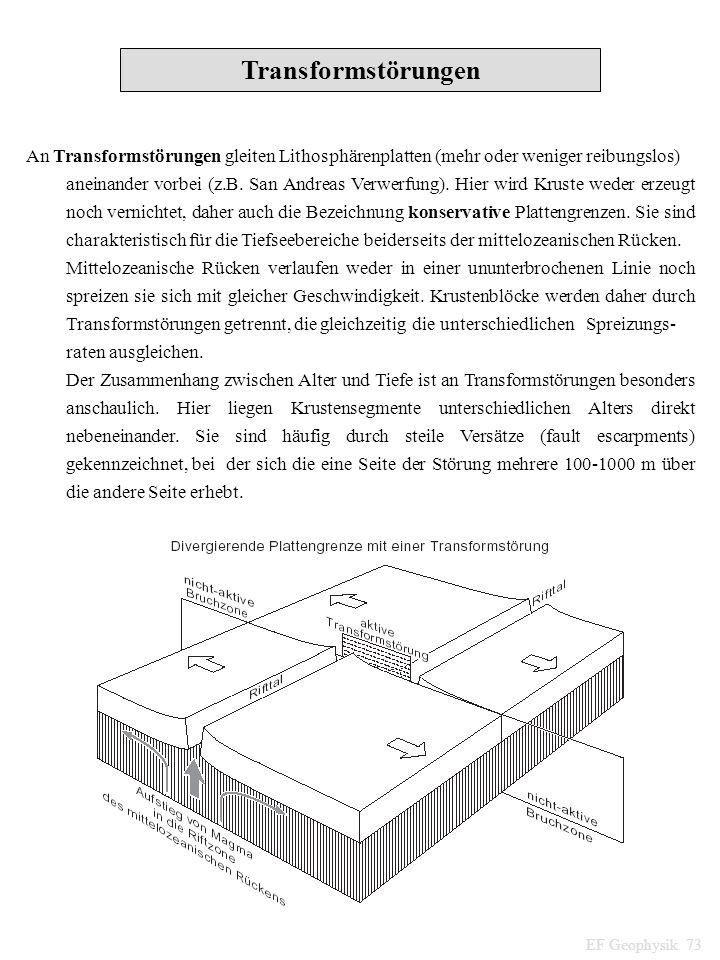 Transformstörungen An Transformstörungen gleiten Lithosphärenplatten (mehr oder weniger reibungslos)