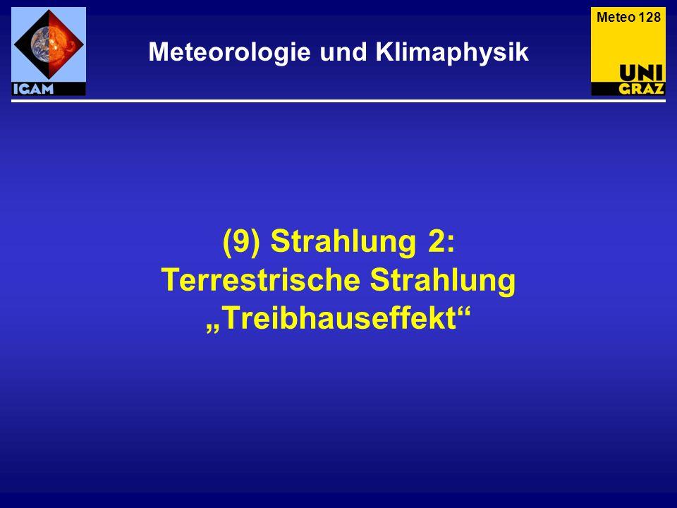 """(9) Strahlung 2: Terrestrische Strahlung """"Treibhauseffekt"""
