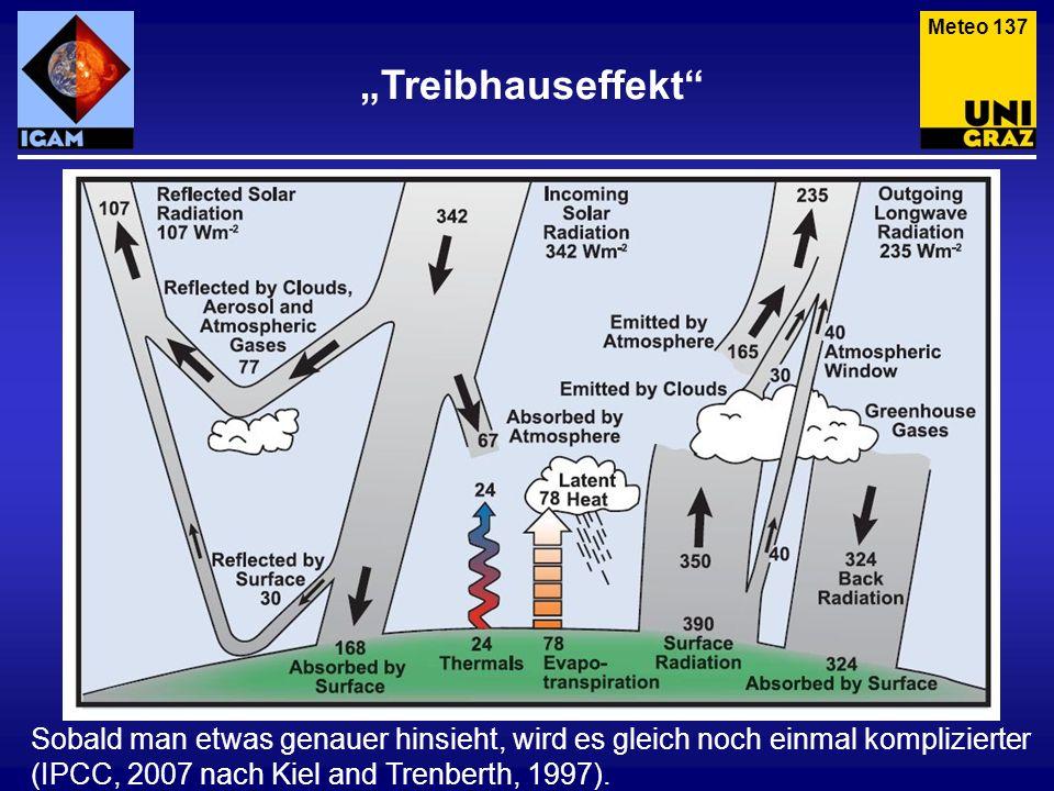 """Meteo 137 """"Treibhauseffekt Sobald man etwas genauer hinsieht, wird es gleich noch einmal komplizierter (IPCC, 2007 nach Kiel and Trenberth, 1997)."""