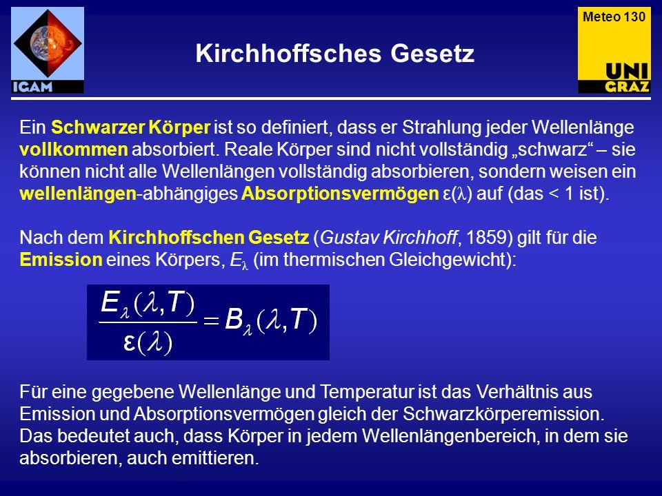 Kirchhoffsches Gesetz