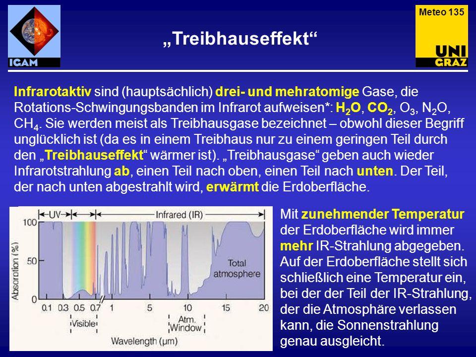 """Meteo 135 """"Treibhauseffekt"""