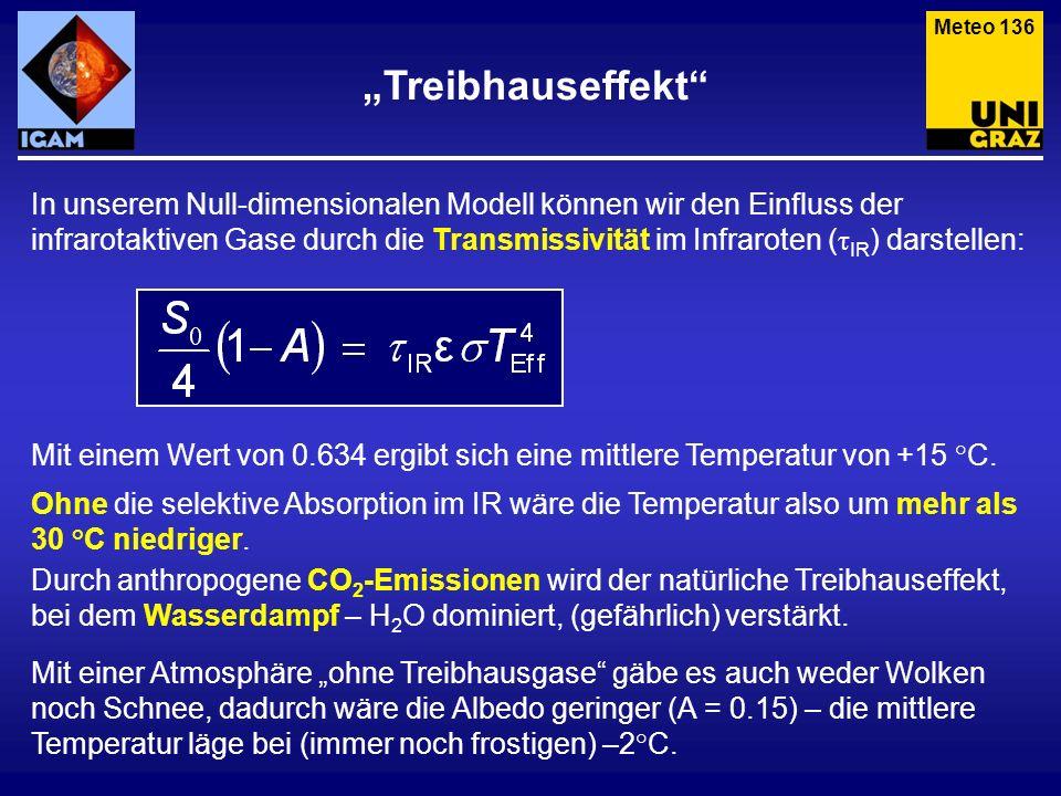 """Meteo 136 """"Treibhauseffekt"""