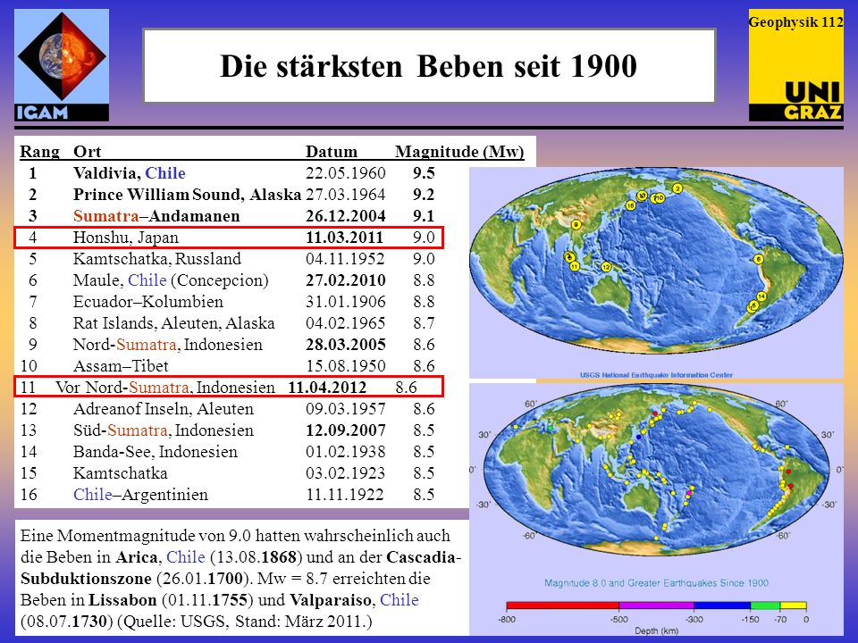 Die stärksten Beben seit 1900