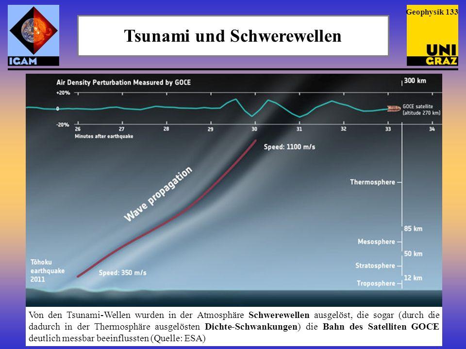 Tsunami und Schwerewellen