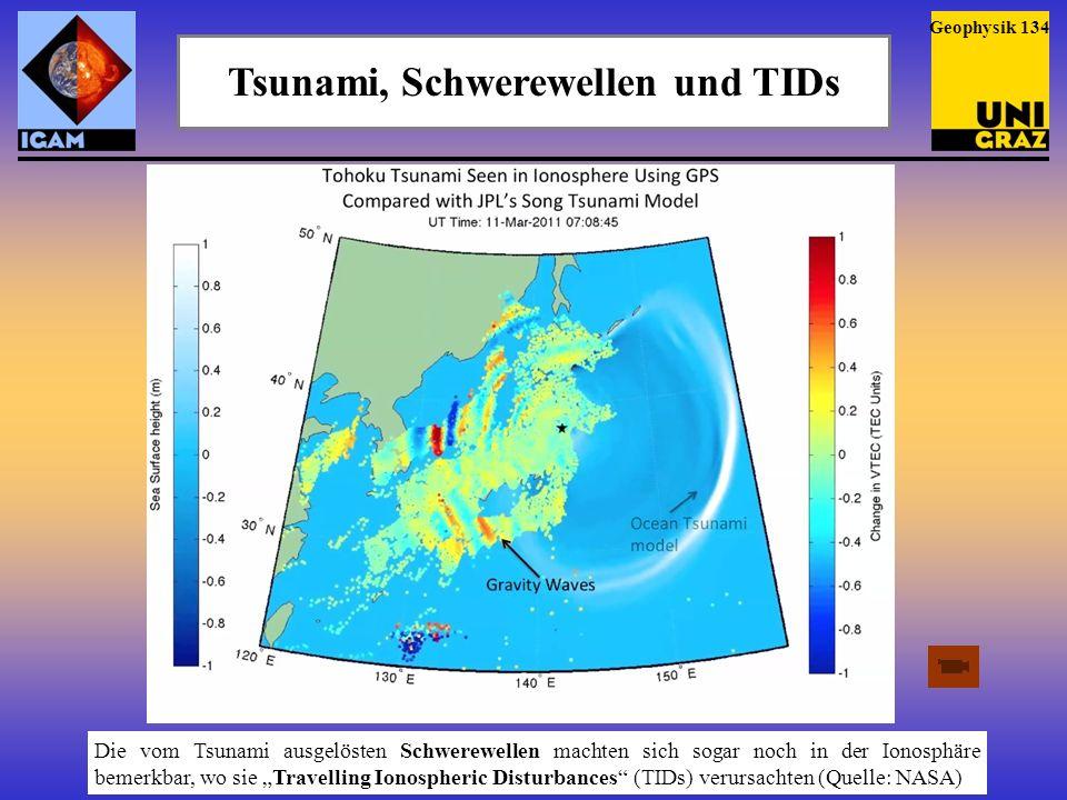 Tsunami, Schwerewellen und TIDs