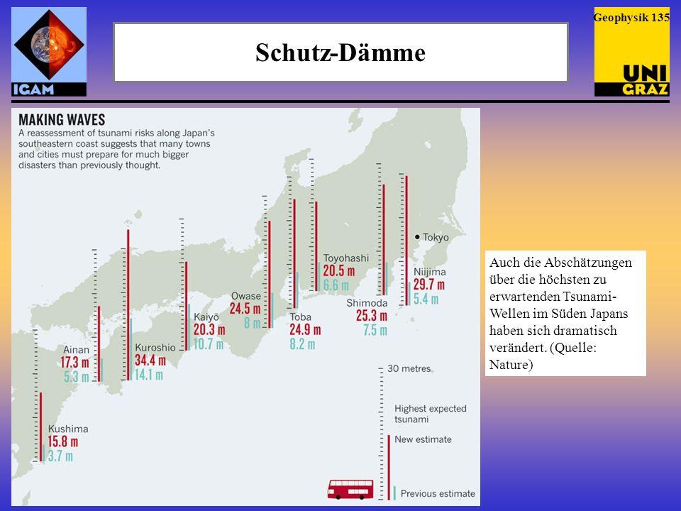 Geophysik 135 Schutz-Dämme.