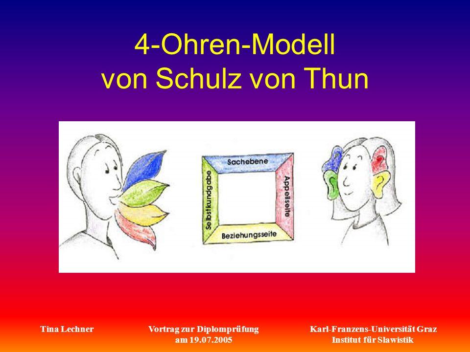 4-Ohren-Modell von Schulz von Thun