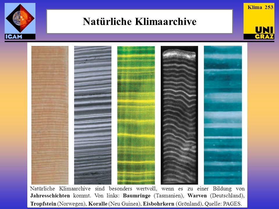 Natürliche Klimaarchive