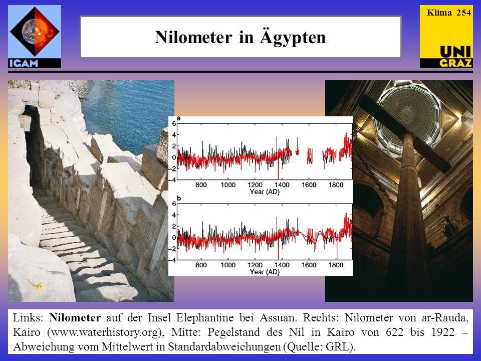 Klima 254 Nilometer in Ägypten.